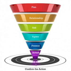 Sales-steps-copy-web